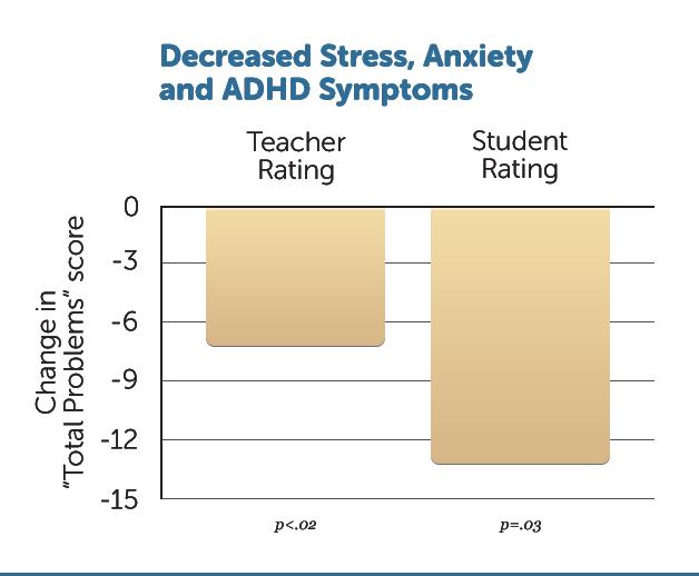 angst symptomer stress