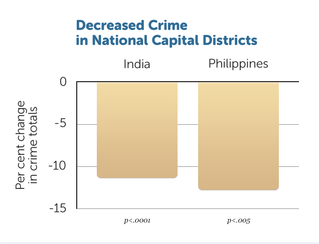 G7-Decr-Crime-in-Capital-D-v1